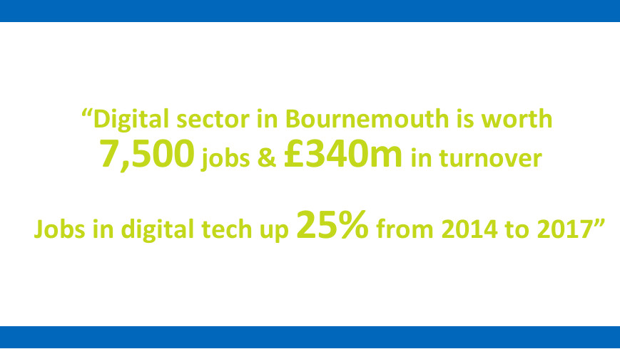 Digital jobs in Bournemouth