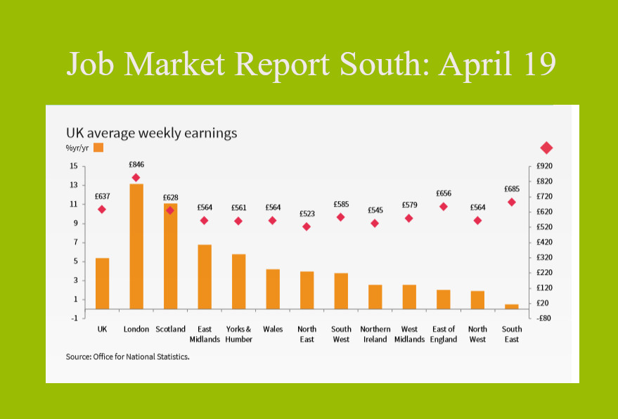UK's Average weekly salaries, Job Market Report South - April 19, Salary changes UK,