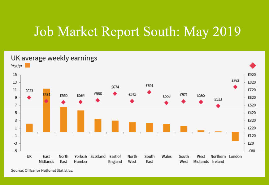 Bournemouth Employment Market, Job Market Report stats
