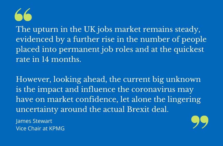 Job Market Report Coronavirus