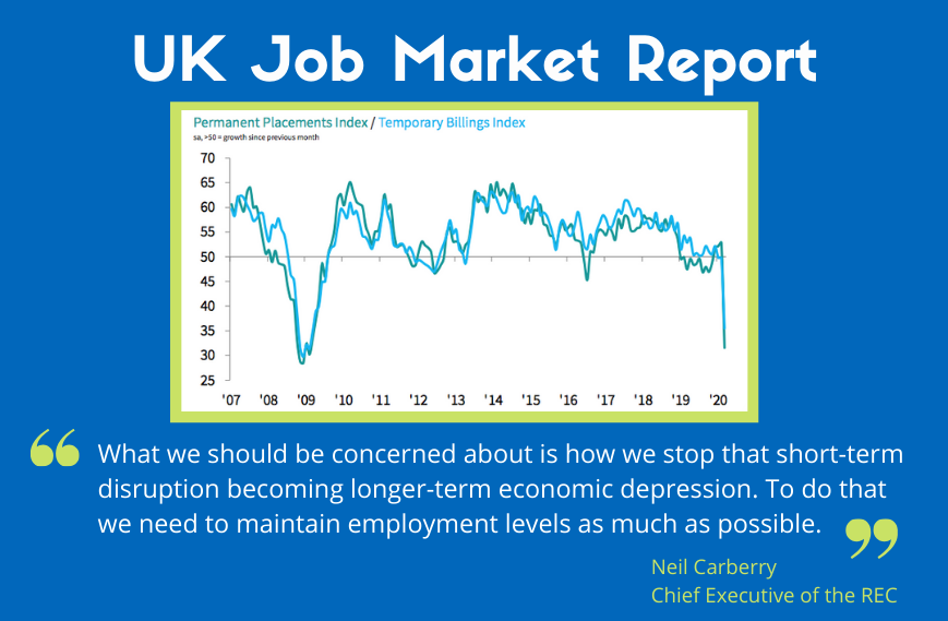 uk job market report
