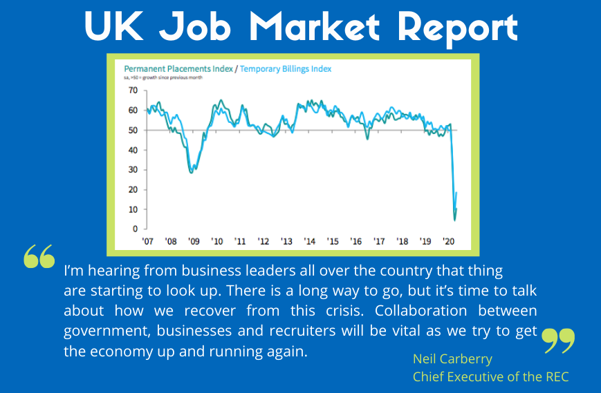 job market report