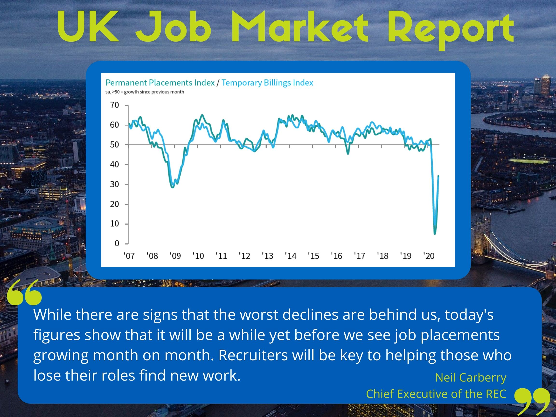 UK Job Market June