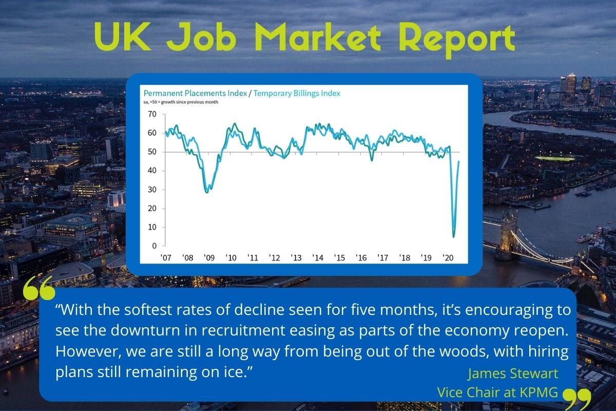 job market report uk