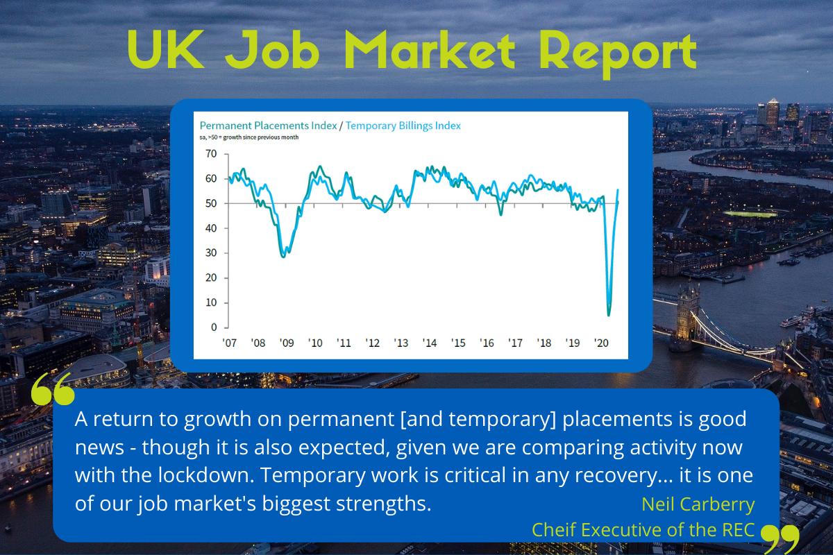 job market report august