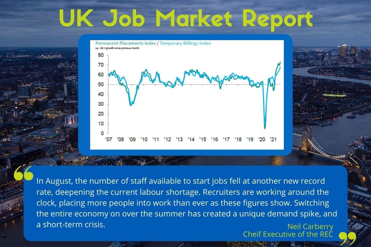job market report august 2021