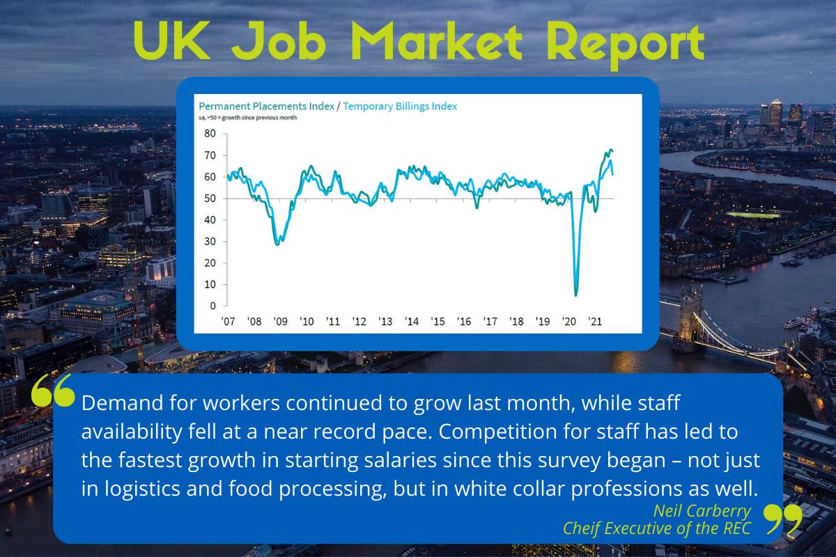 uk job market report